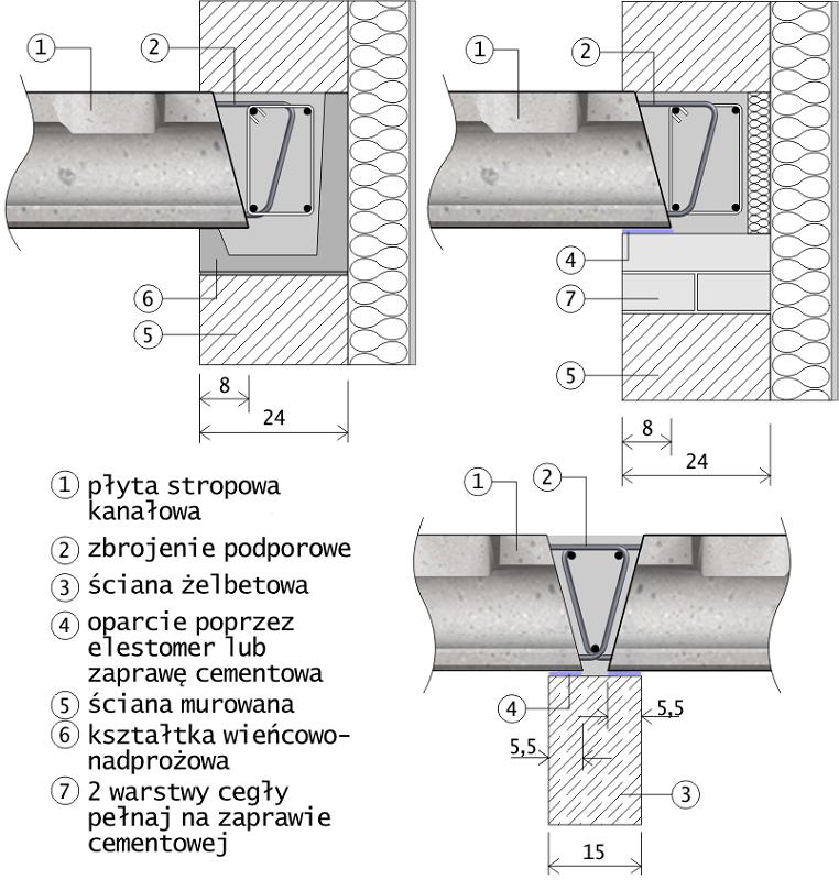 Specyfikacja techniczna stropu kanałowego